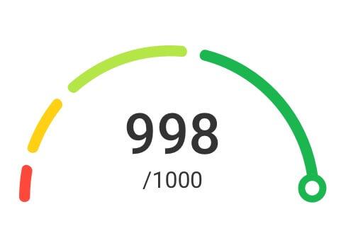 Pontuação de Score de Crédito